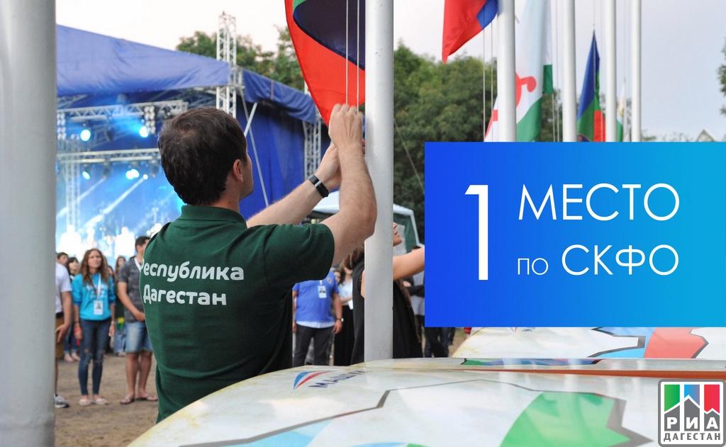 Дагестан признан лучшим вСКФО пореализации молодежной политики