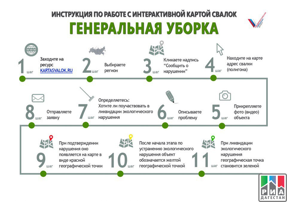 Активисты ОНФ начали составление интерактивной карты незаконных свалок Приангарья
